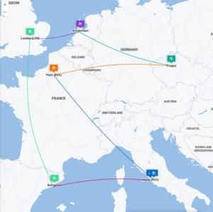 Letenky eurotrip po Evropě